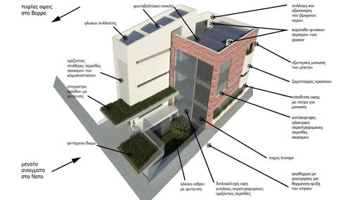 Bioclimatic House Plans House Interior